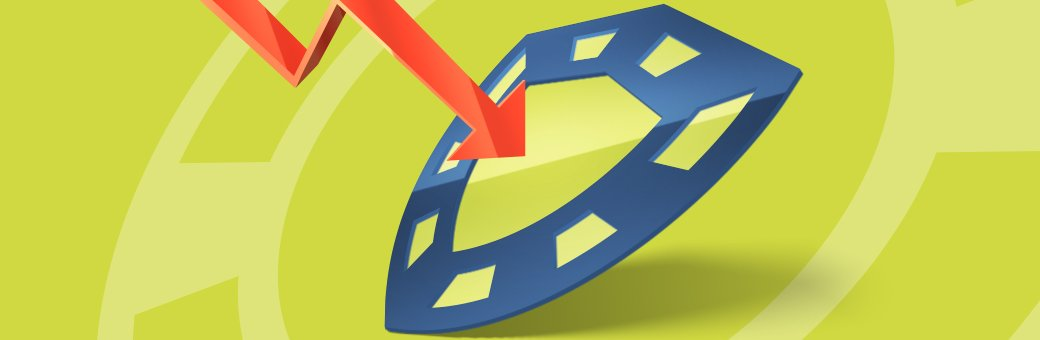 Nova ferramenta CopyBet – limites ao nível de risco